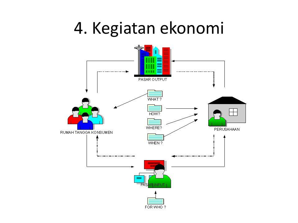 4. Kegiatan ekonomi