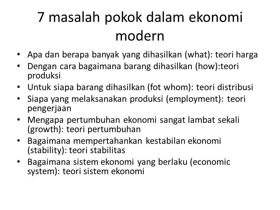 7 masalah pokok dalam ekonomi modern