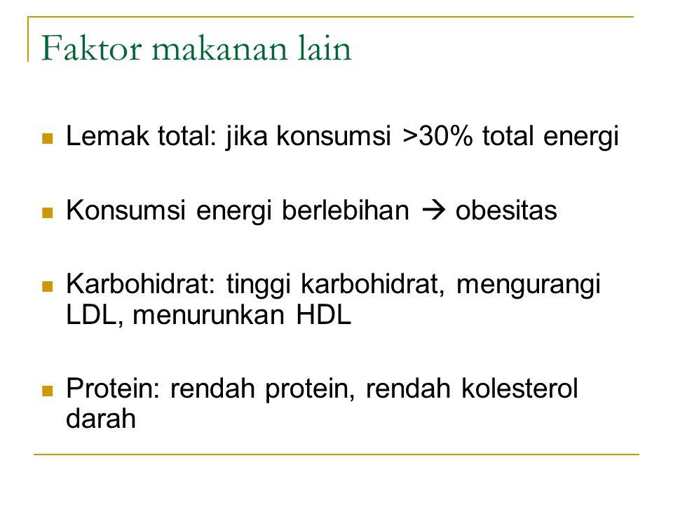 Faktor makanan lain Lemak total: jika konsumsi >30% total energi