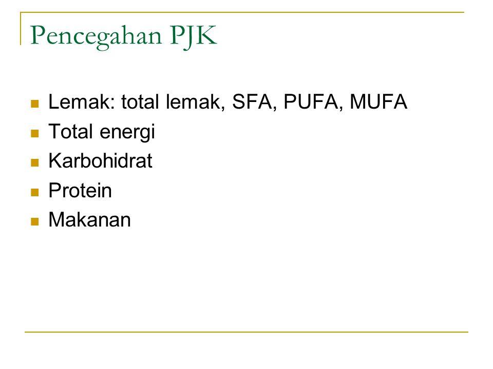 Pencegahan PJK Lemak: total lemak, SFA, PUFA, MUFA Total energi