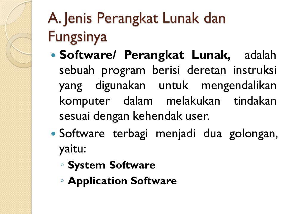 A. Jenis Perangkat Lunak dan Fungsinya