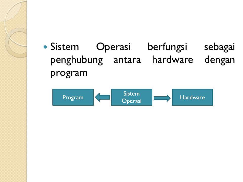 Sistem Operasi berfungsi sebagai penghubung antara hardware dengan program