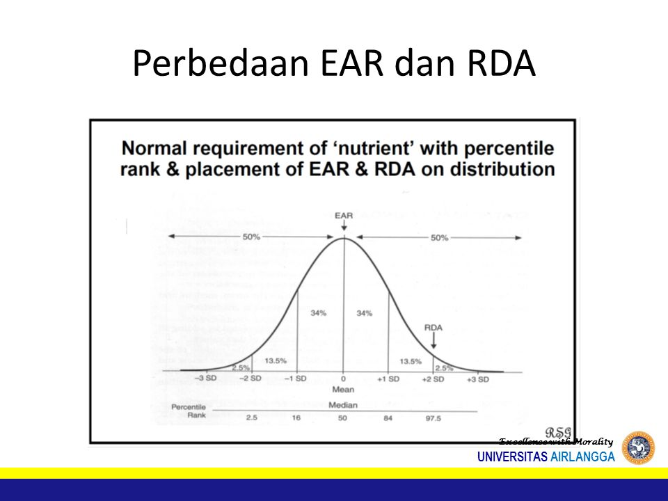 Perbedaan EAR dan RDA Excellence with Morality UNIVERSITAS AIRLANGGA