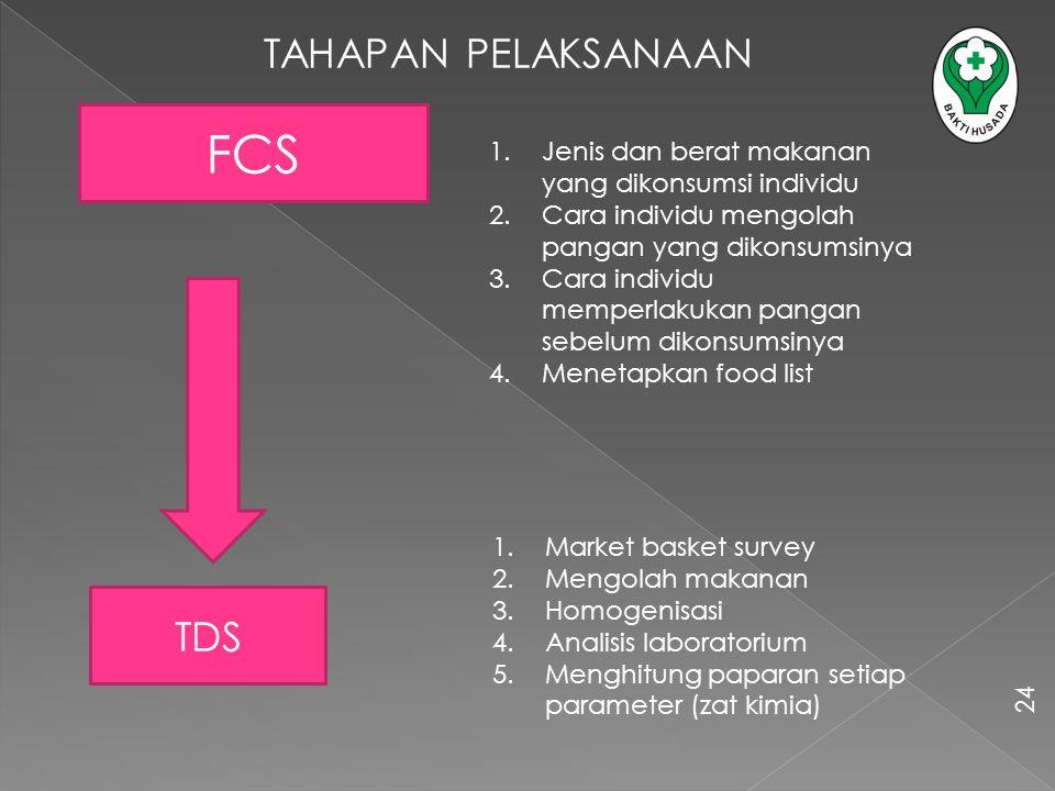 FCS TAHAPAN PELAKSANAAN TDS