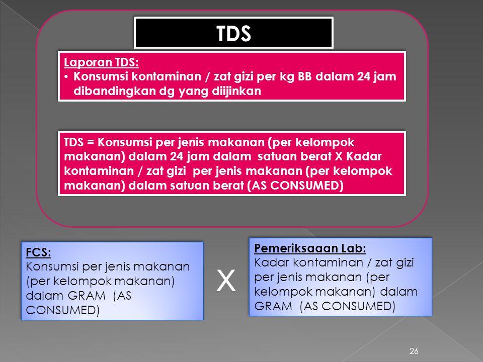 TDS Laporan TDS: Konsumsi kontaminan / zat gizi per kg BB dalam 24 jam dibandingkan dg yang diijinkan.