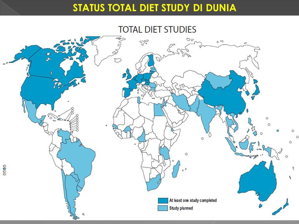 STATUS TOTAL DIET STUDY DI DUNIA