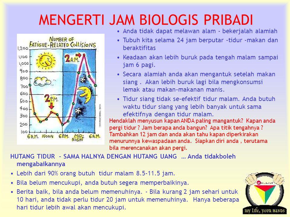 MENGERTI JAM BIOLOGIS PRIBADI