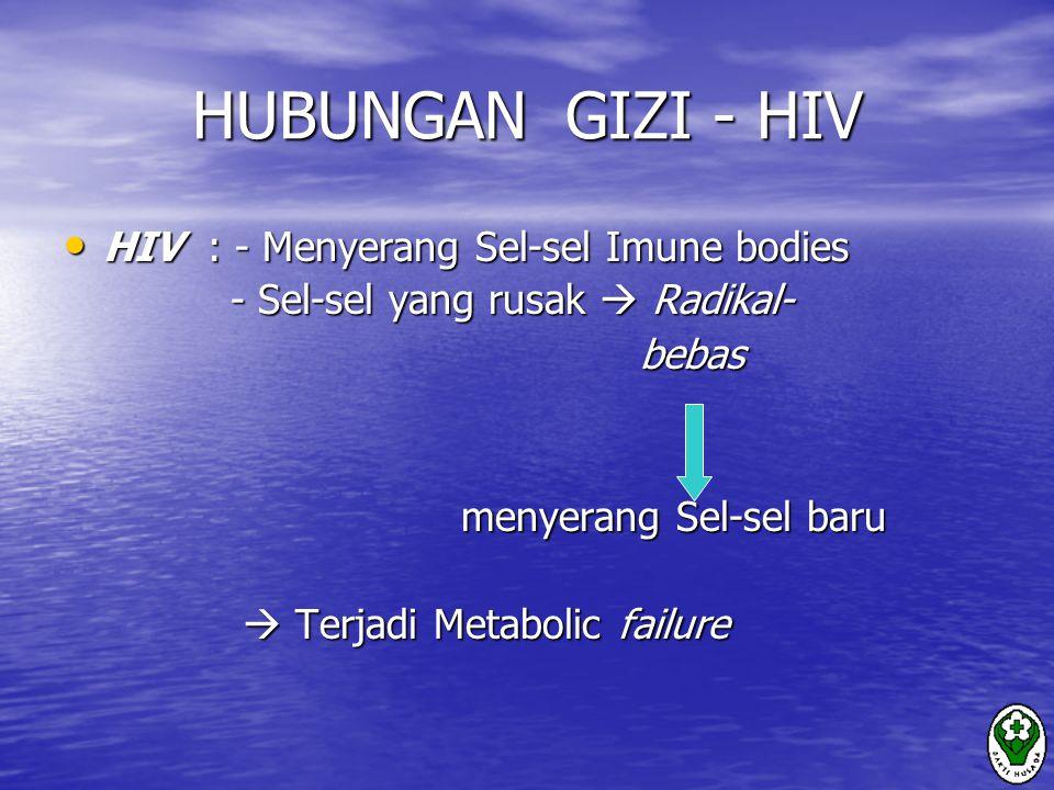HUBUNGAN GIZI - HIV HIV : - Menyerang Sel-sel Imune bodies