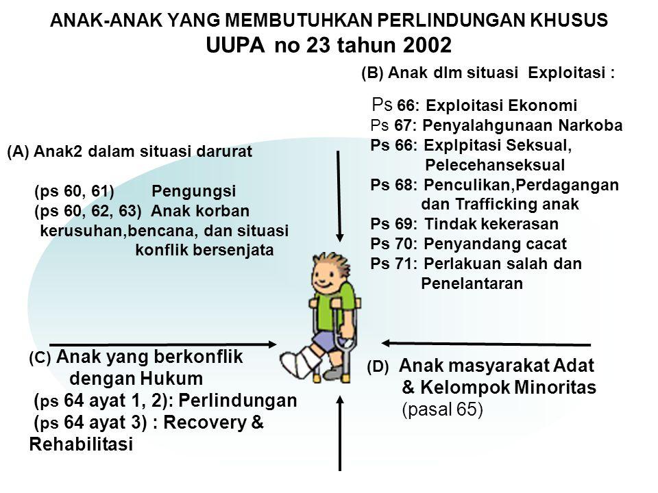 ANAK-ANAK YANG MEMBUTUHKAN PERLINDUNGAN KHUSUS UUPA no 23 tahun 2002