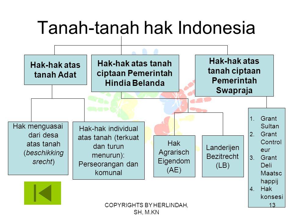 Tanah-tanah hak Indonesia