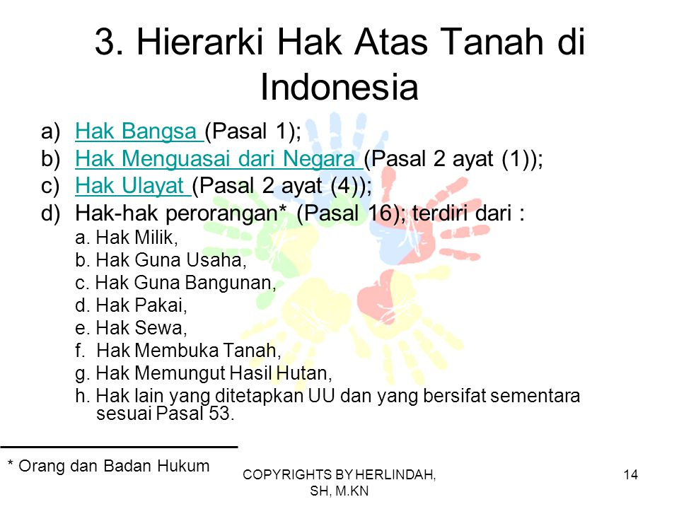 3. Hierarki Hak Atas Tanah di Indonesia