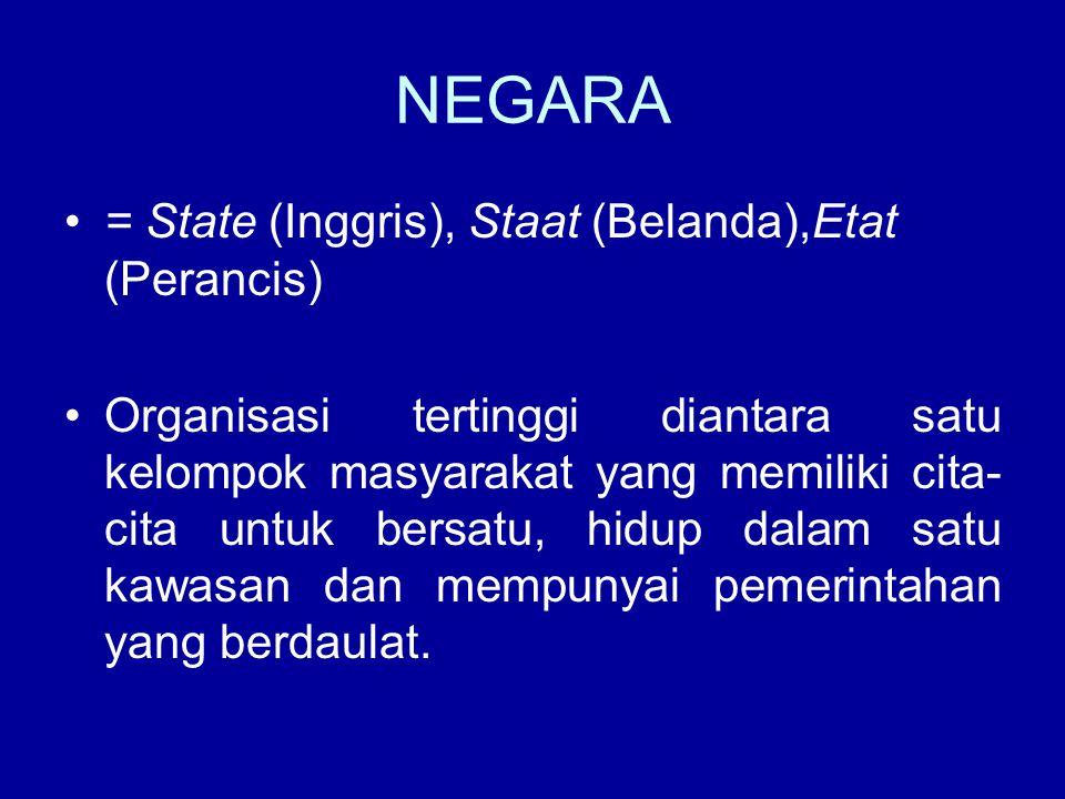 NEGARA = State (Inggris), Staat (Belanda),Etat (Perancis)