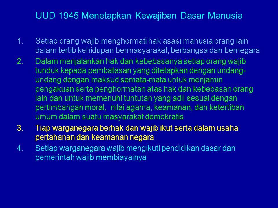 UUD 1945 Menetapkan Kewajiban Dasar Manusia
