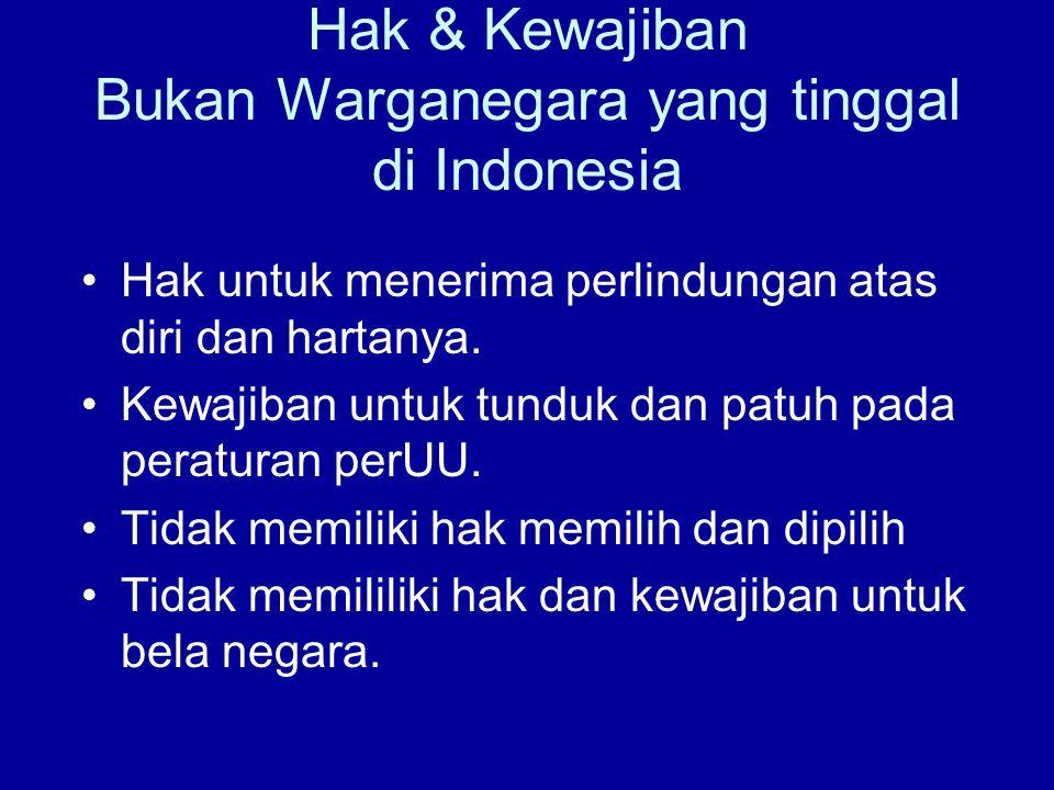 Hak & Kewajiban Bukan Warganegara yang tinggal di Indonesia