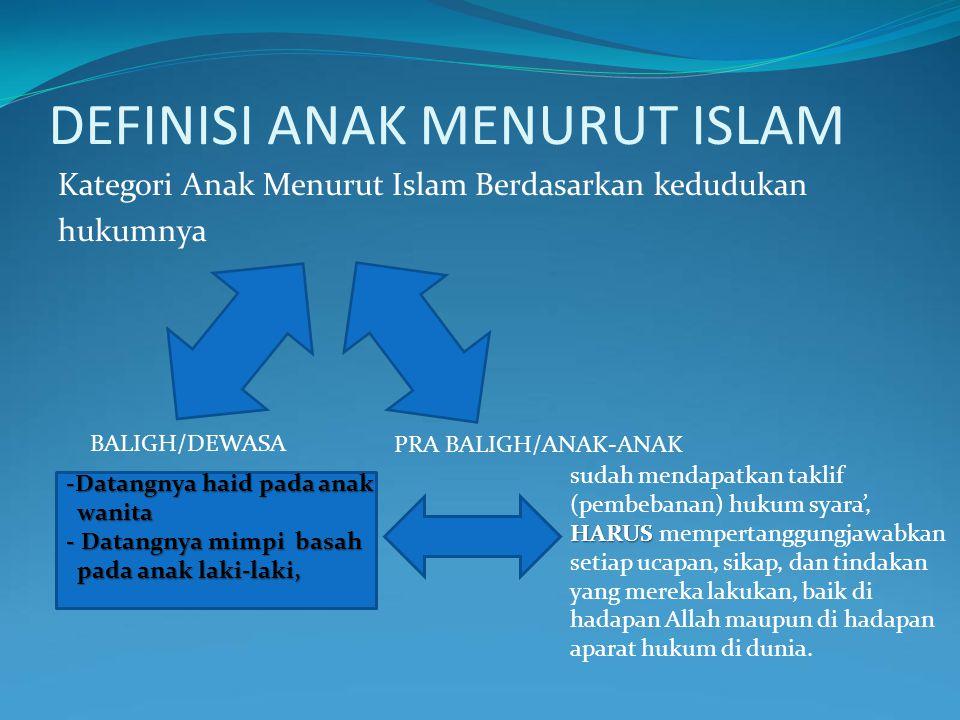 DEFINISI ANAK MENURUT ISLAM