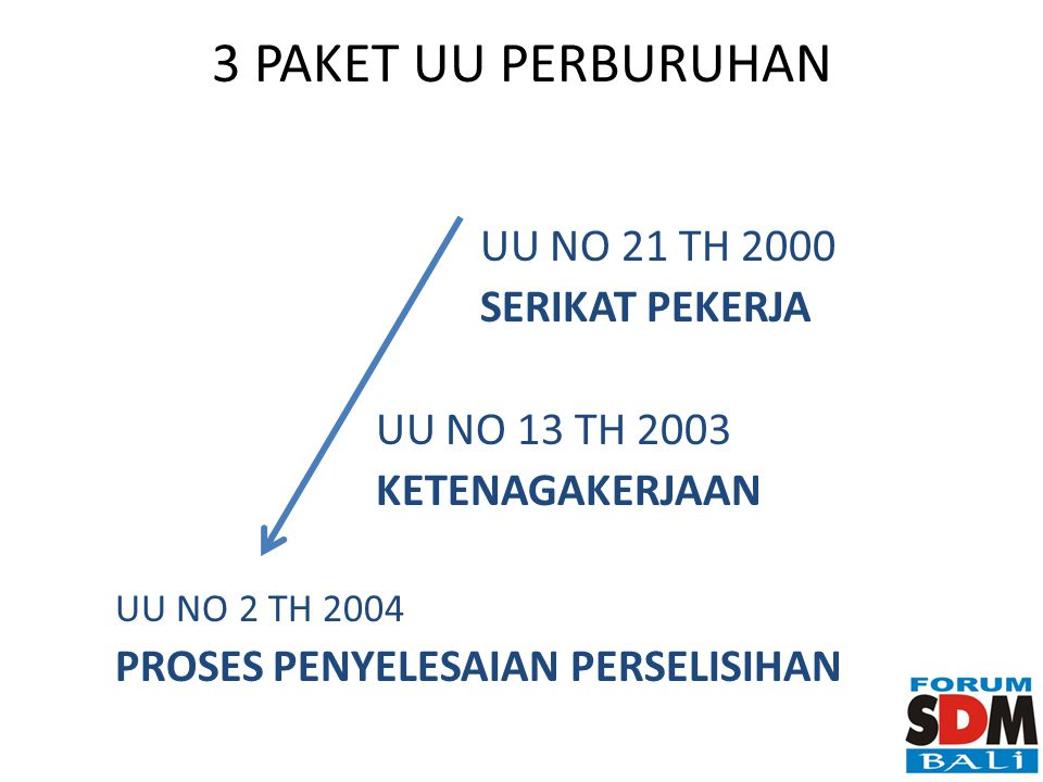 3 PAKET UU PERBURUHAN UU NO 21 TH 2000 SERIKAT PEKERJA