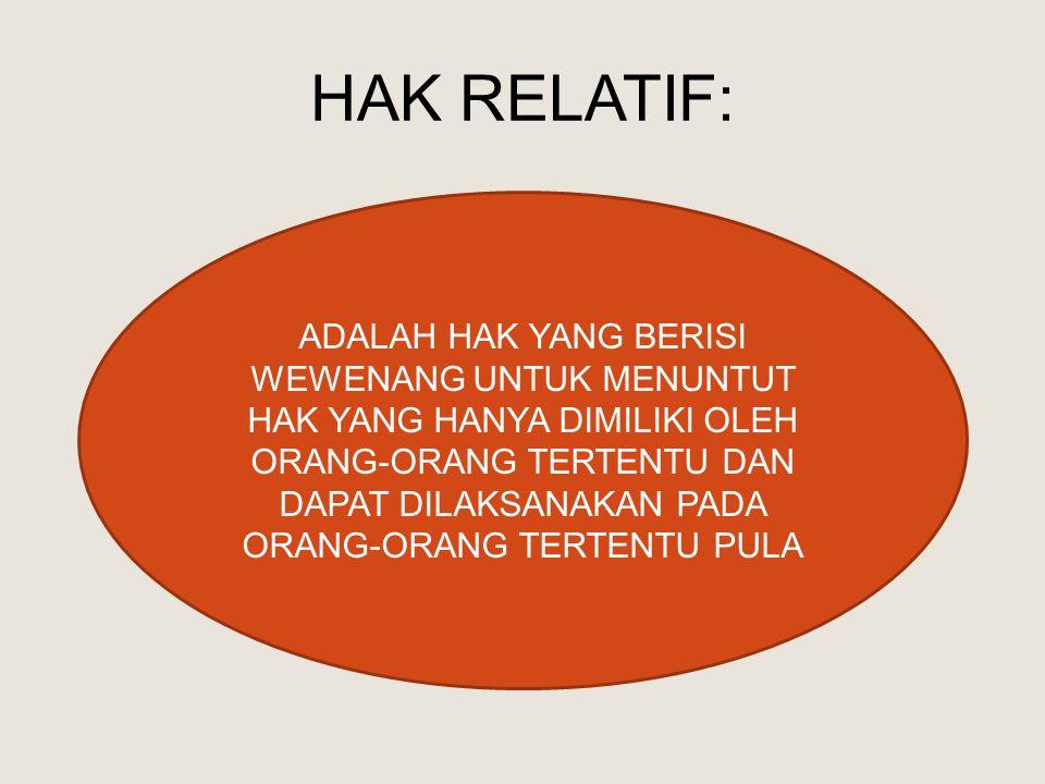 HAK RELATIF: