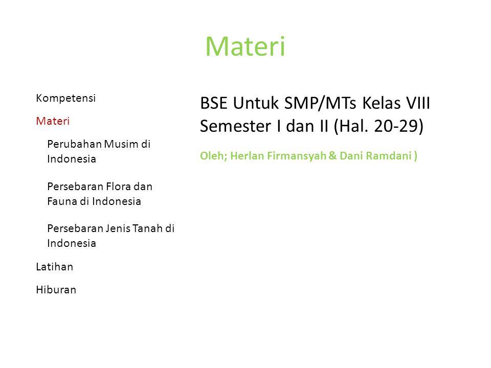 Materi Kompetensi. BSE Untuk SMP/MTs Kelas VIII Semester I dan II (Hal. 20-29) Oleh; Herlan Firmansyah & Dani Ramdani )