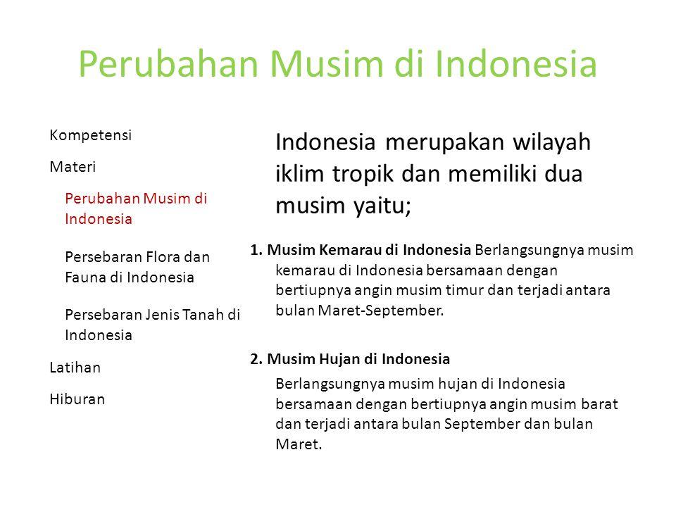 Perubahan Musim di Indonesia