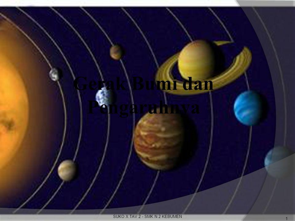 Gerak Bumi dan Pengaruhnya