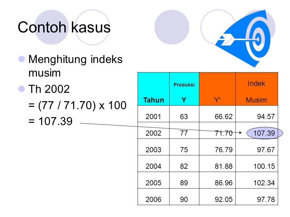Contoh kasus Menghitung indeks musim Th 2002 = (77 / 71.70) x 100