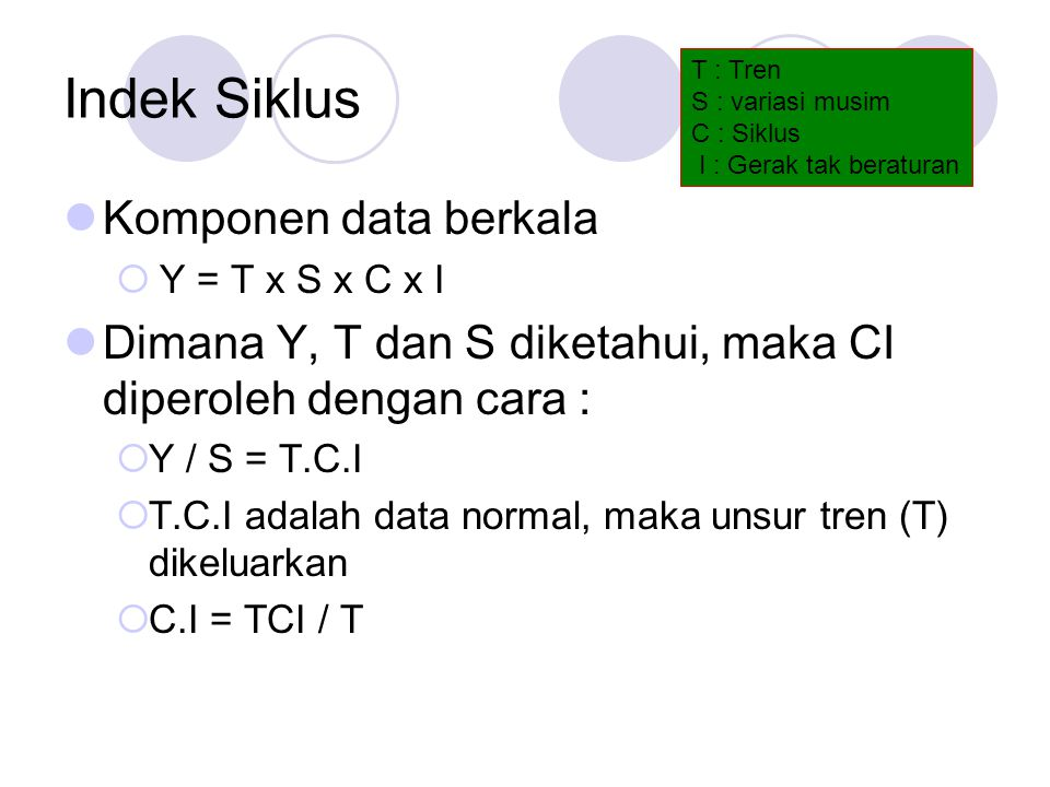 Indek Siklus Komponen data berkala