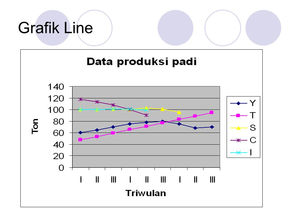 Grafik Line