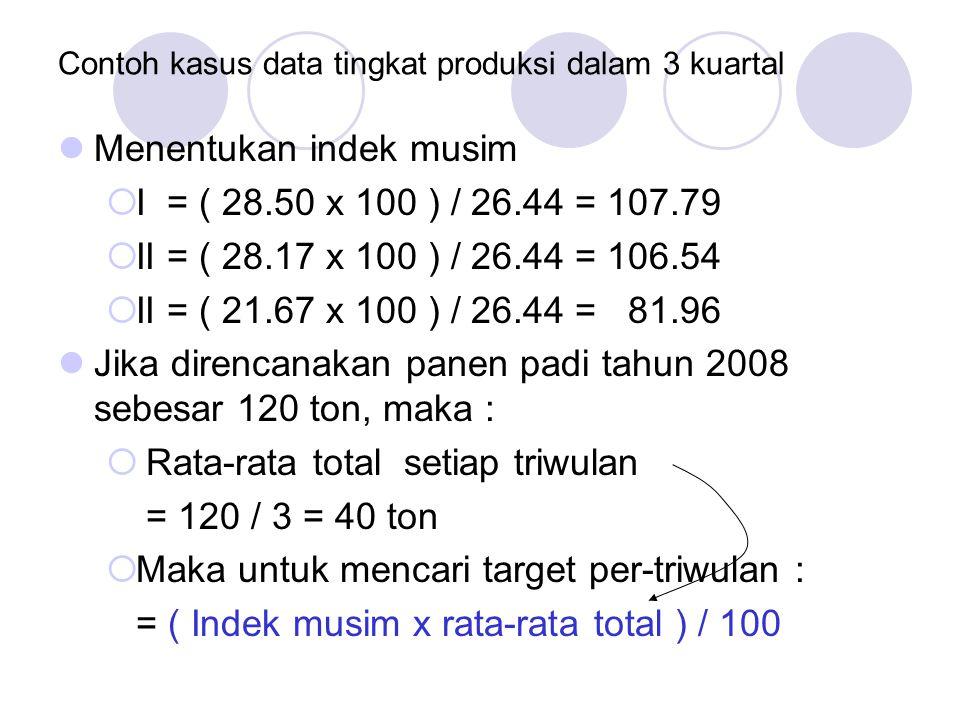 Contoh kasus data tingkat produksi dalam 3 kuartal