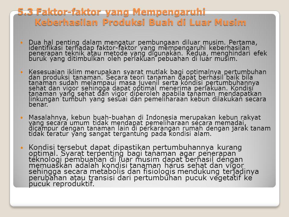 5. 3 Faktor-faktor yang Mempengaruhi
