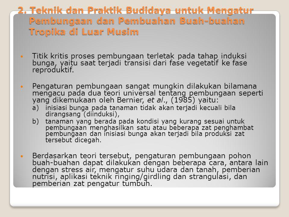 2. Teknik dan Praktik Budidaya untuk Mengatur