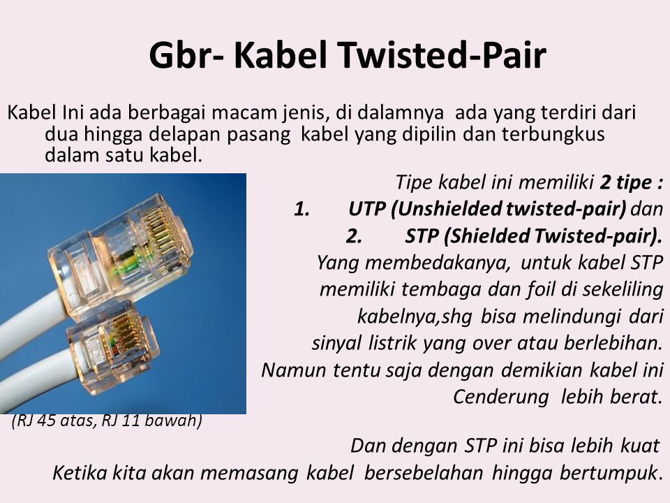 Gbr- Kabel Twisted-Pair