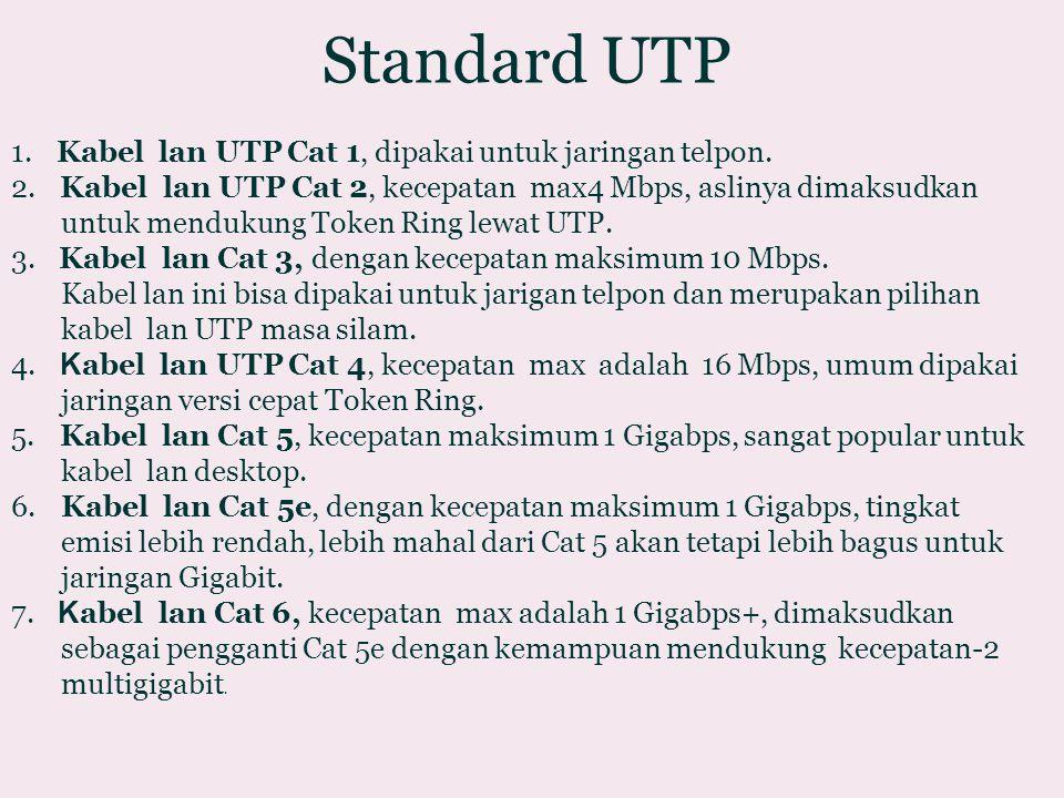 Standard UTP 1. Kabel lan UTP Cat 1, dipakai untuk jaringan telpon.