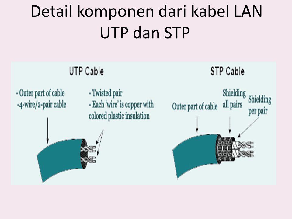 Detail komponen dari kabel LAN UTP dan STP