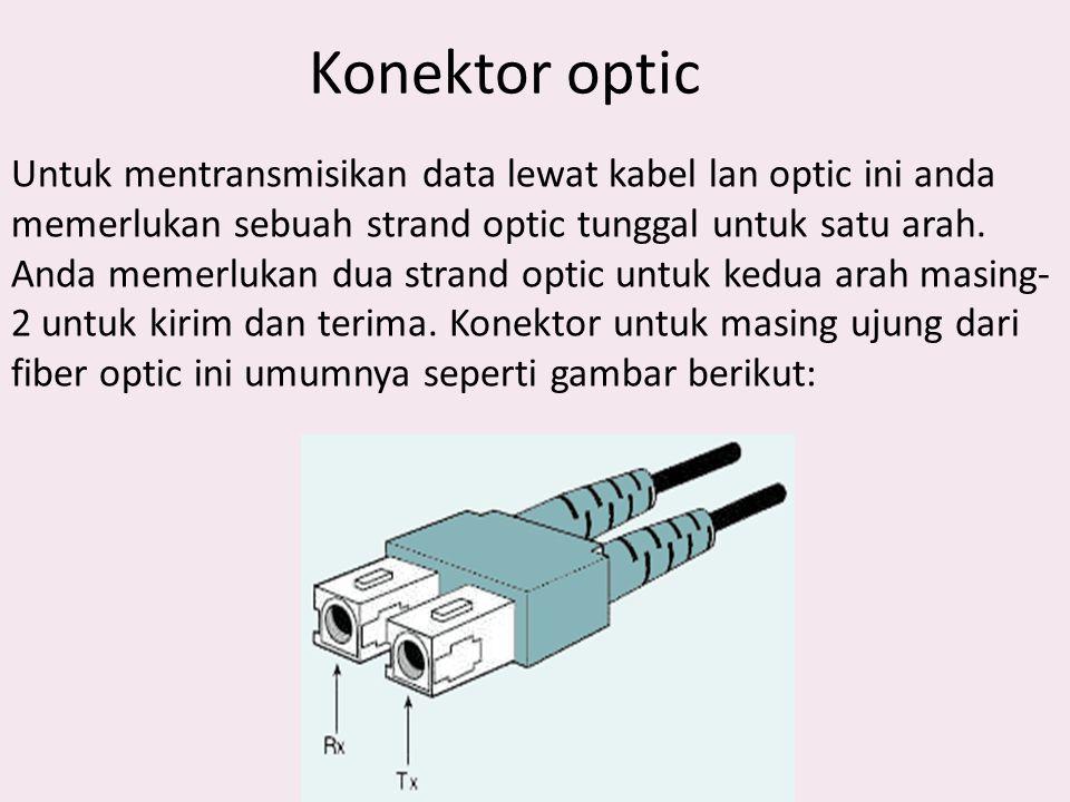 Konektor optic