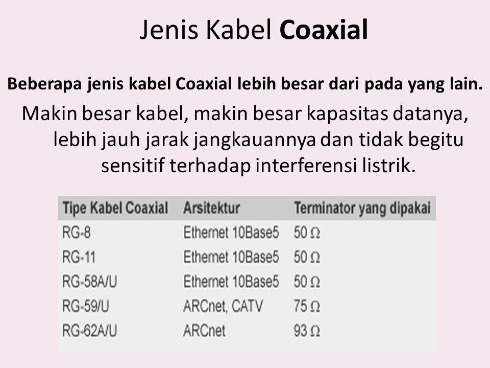 Beberapa jenis kabel Coaxial lebih besar dari pada yang lain.
