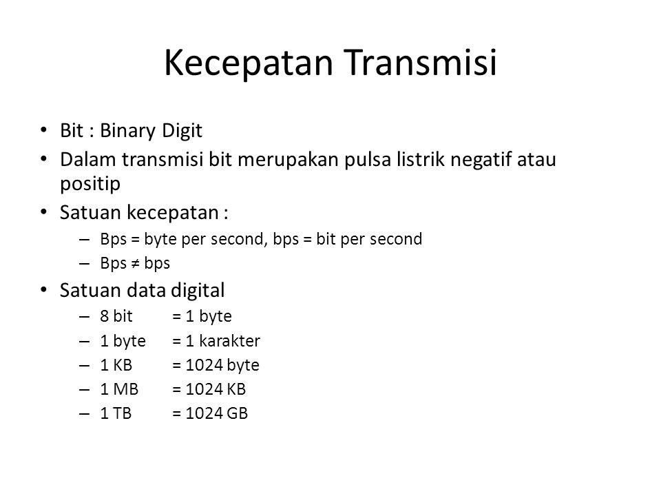 Kecepatan Transmisi Bit : Binary Digit