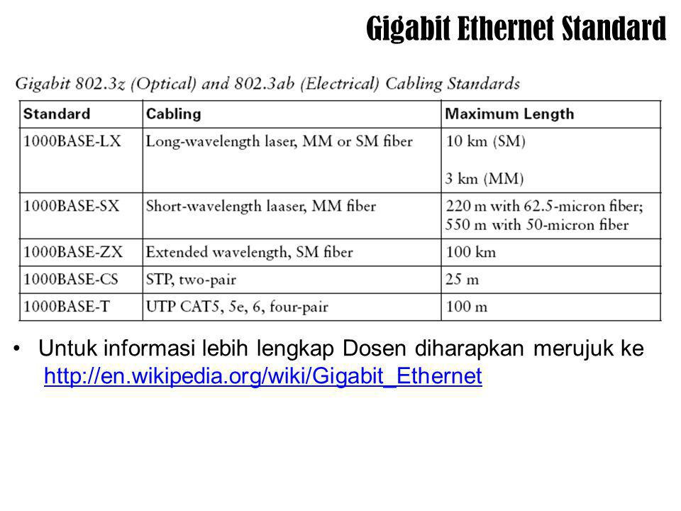 Gigabit Ethernet Standard