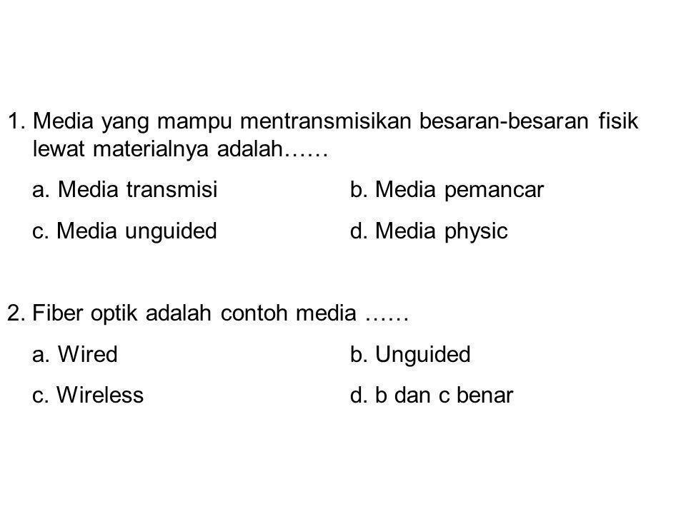 Media yang mampu mentransmisikan besaran-besaran fisik lewat materialnya adalah……