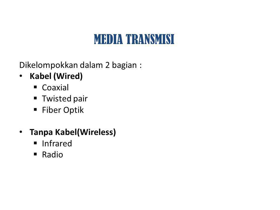 MEDIA TRANSMISI Dikelompokkan dalam 2 bagian : Kabel (Wired) Coaxial