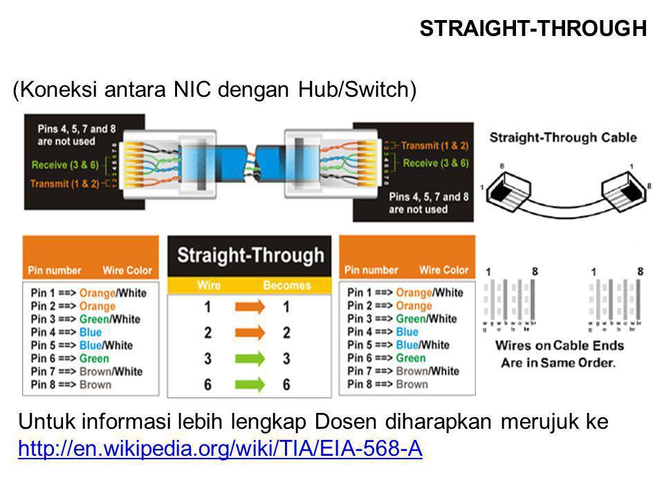 STRAIGHT-THROUGH (Koneksi antara NIC dengan Hub/Switch)