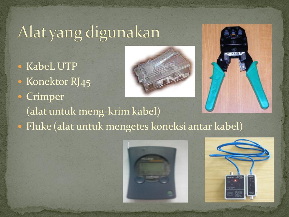 Alat yang digunakan KabeL UTP Konektor RJ45 Crimper