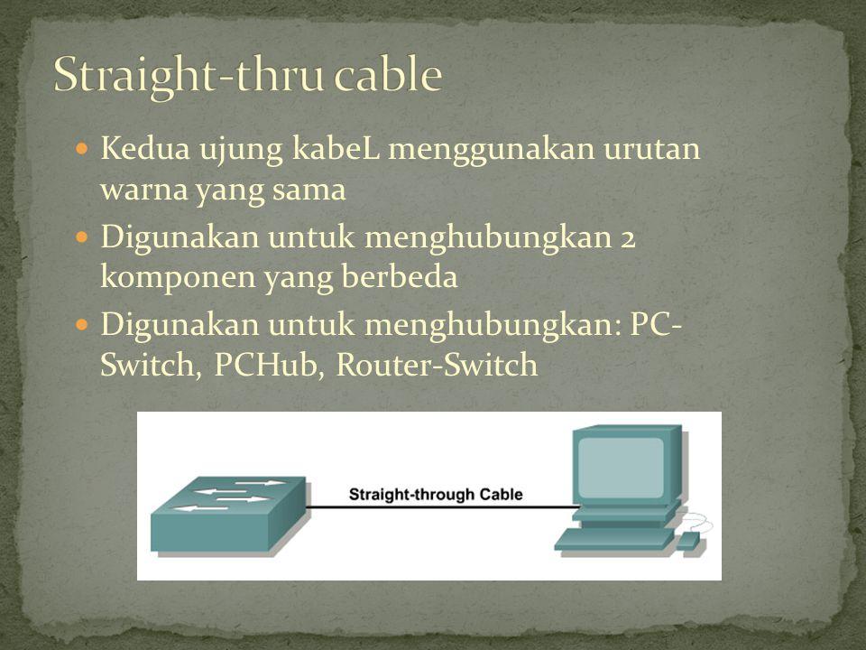 Straight-thru cable Kedua ujung kabeL menggunakan urutan warna yang sama. Digunakan untuk menghubungkan 2 komponen yang berbeda.