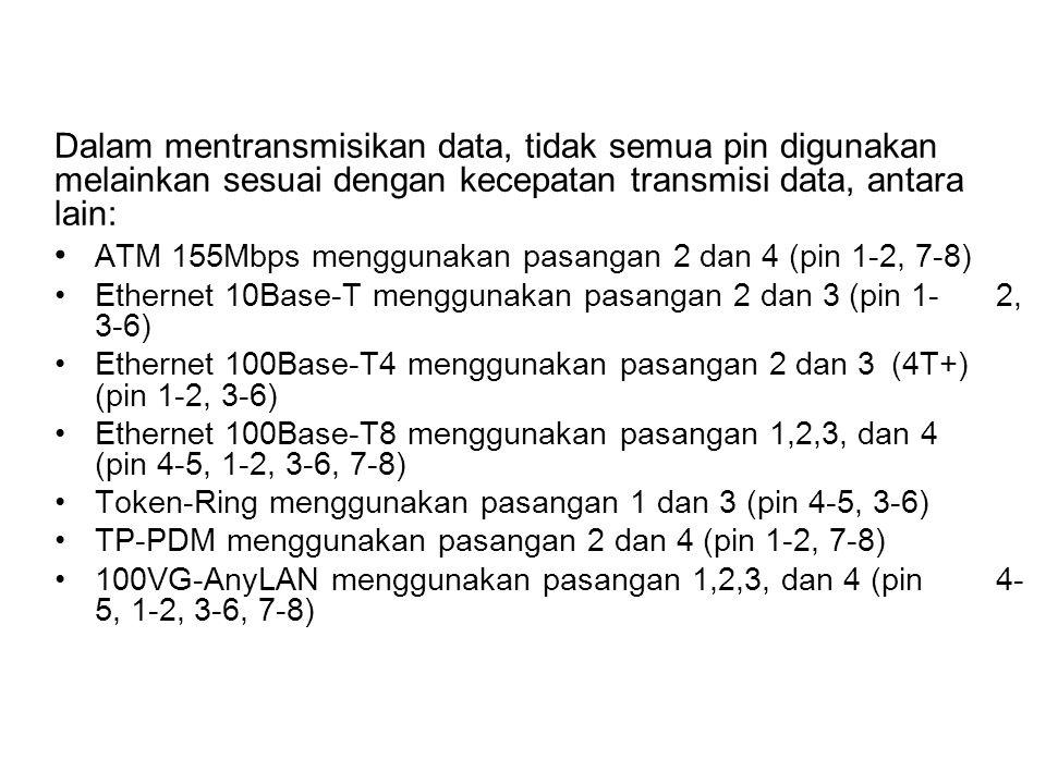 ATM 155Mbps menggunakan pasangan 2 dan 4 (pin 1-2, 7-8)