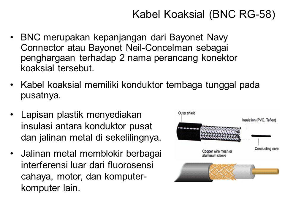 Kabel Koaksial (BNC RG-58)