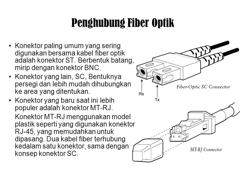 Penghubung Fiber Optik
