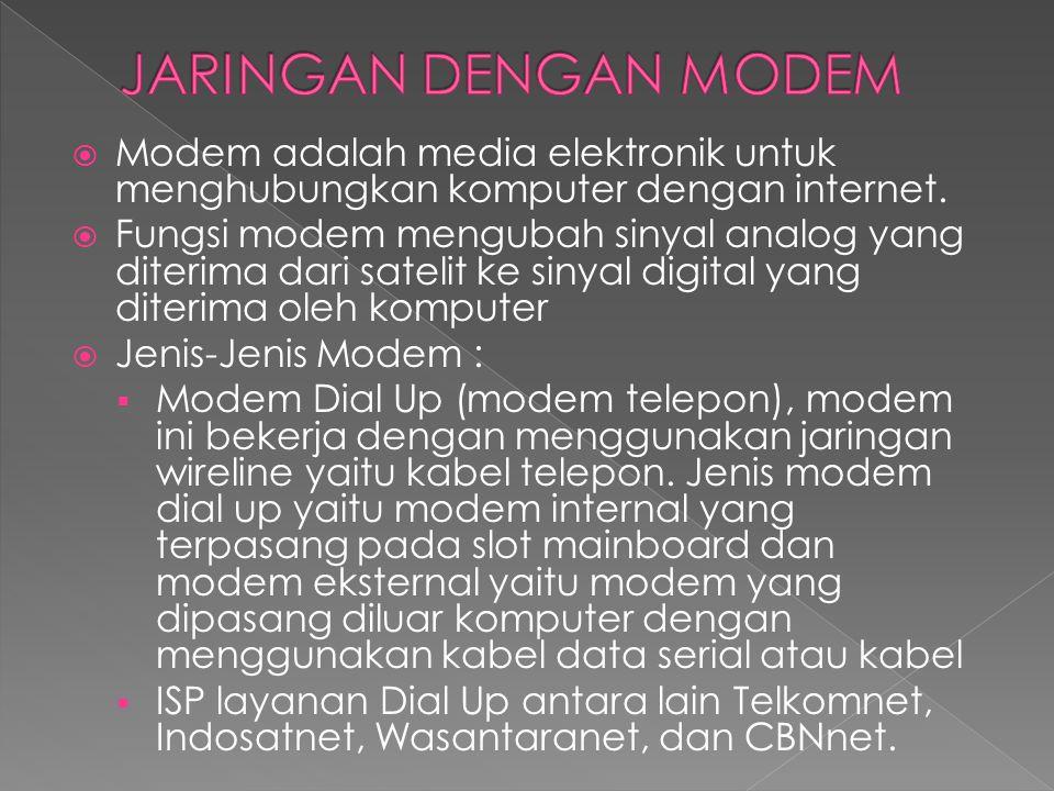 JARINGAN DENGAN MODEM Modem adalah media elektronik untuk menghubungkan komputer dengan internet.