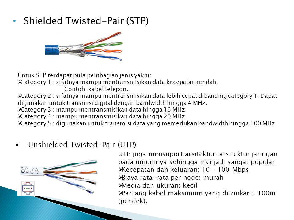 Shielded Twisted-Pair (STP)