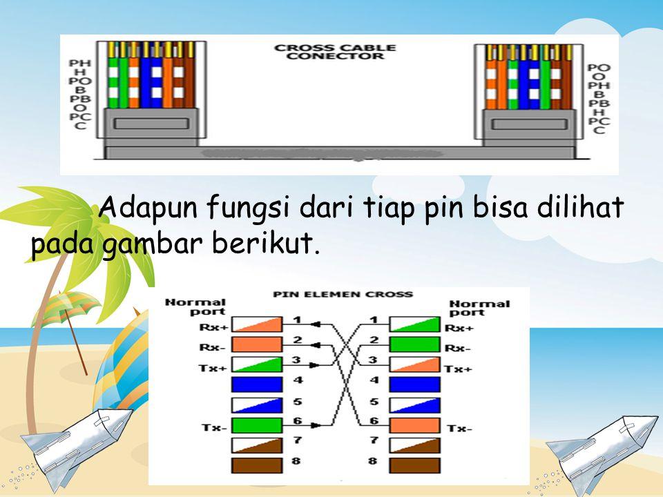 Adapun fungsi dari tiap pin bisa dilihat pada gambar berikut.