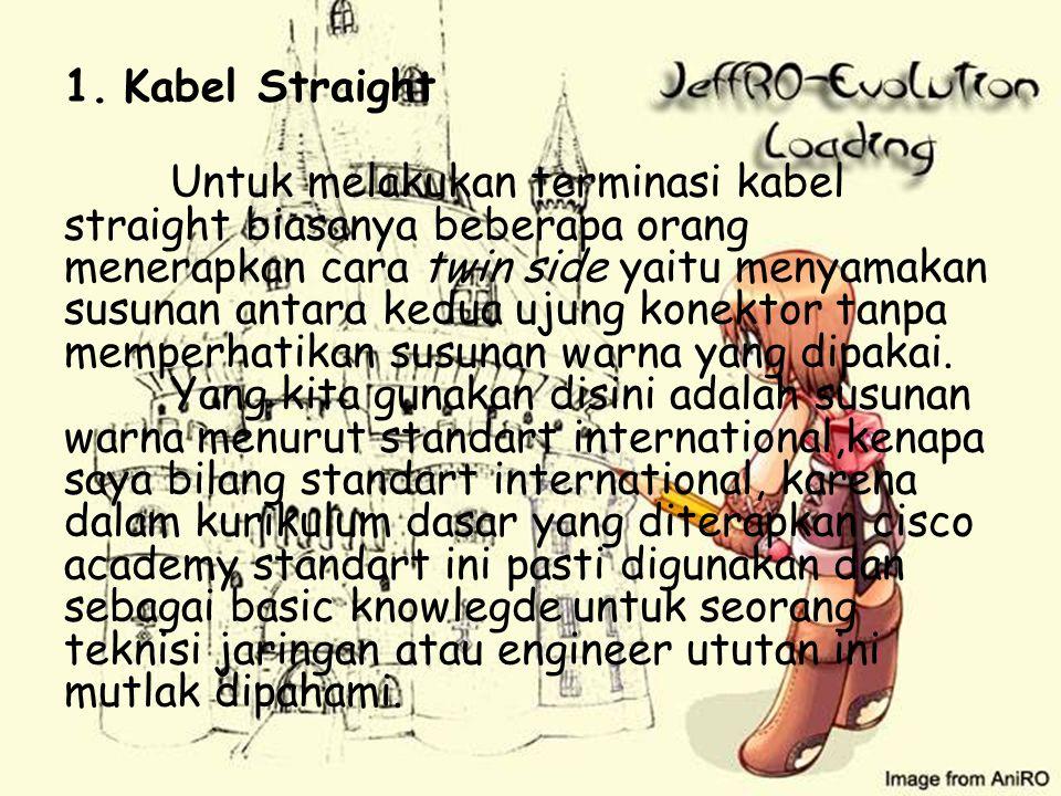Kabel Straight