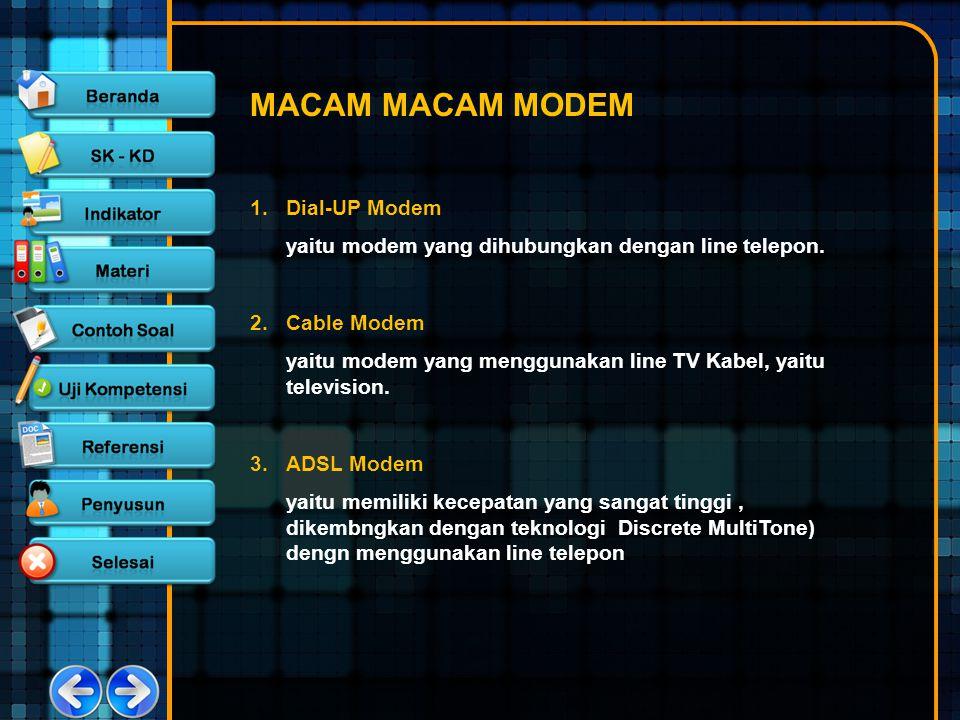 MACAM MACAM MODEM 1. Dial-UP Modem